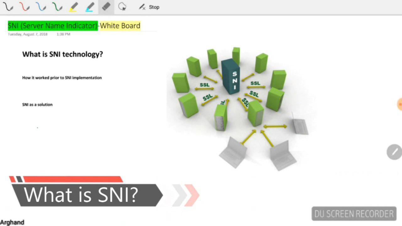 SNI چیست؟