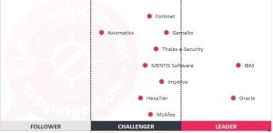 دیواره آتش پایگاه داده یا دیتابیس فایروال (AVDF(Oracle Audit Vault Database Firewall