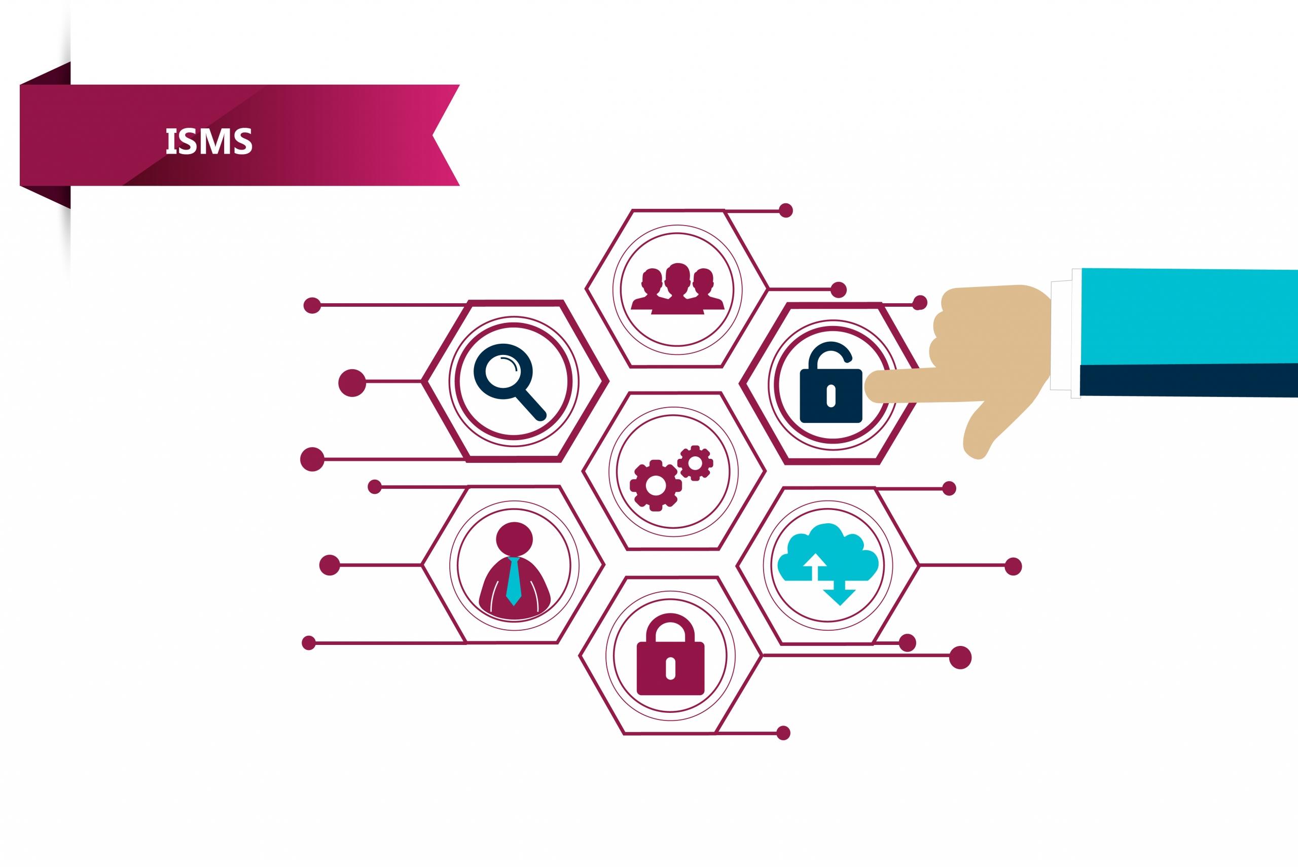سیستم مدیریت امنیت اطلاعات(ISMS)
